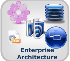 Enterprise Architecture – Yetkinlik Analizi