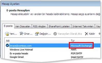Bir Exchange Server hesabı kullanmadan e-posta iletilerini otomatik olarak yanıtlama