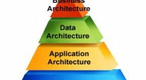 Enterprise Architecture ( Kurumsal Mimari )' nin Faydaları ve Riskleri