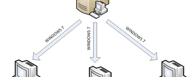 Windows Deployment Services  (WDS Services)