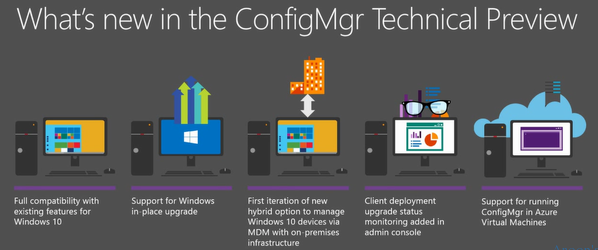 System Center Configuration Manager vNext Technical Preview (SCCM2016) Version ile Gelen Yenilikler
