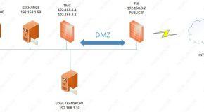 Domain Dışında Edge Transport Yapılandırma