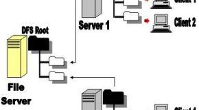 Windows Server 2012 R2 dfs kurulum, namescpace ve replication yapılandırma